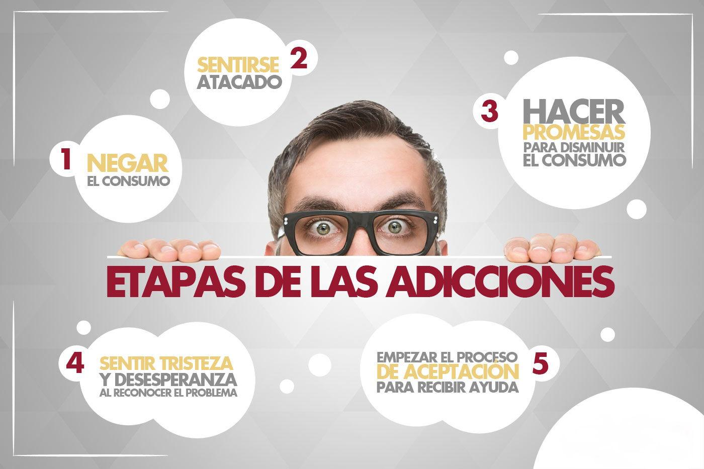Competencia ocupacional como factor protector del consumo de drogas